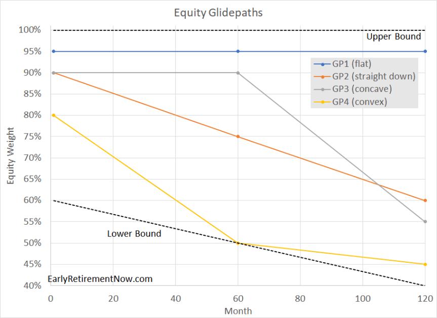 SWR-Part43-Chart01