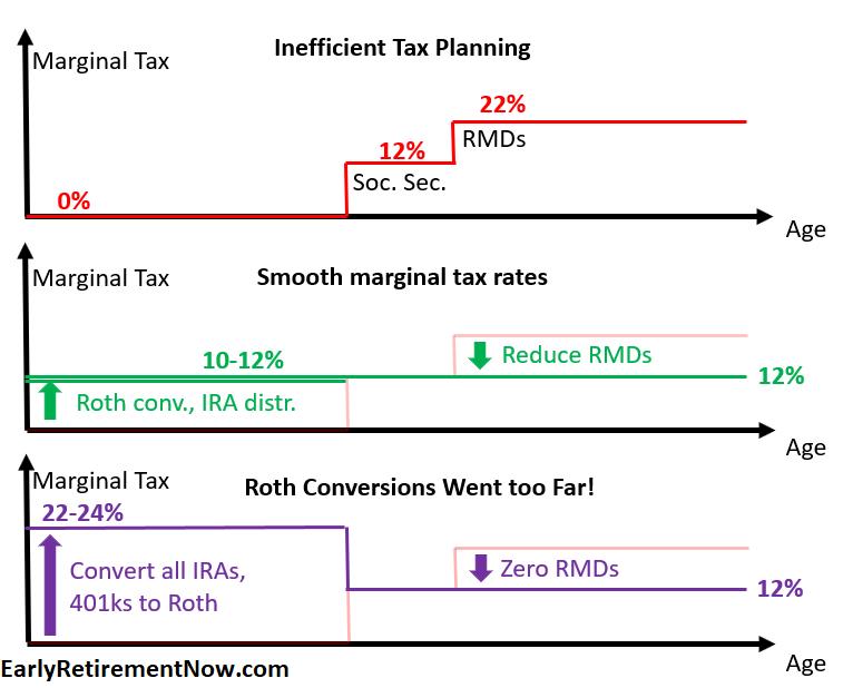 SWR-Part44-Diagram03