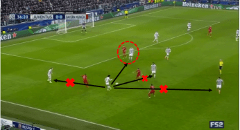 Bayern counter-pressing