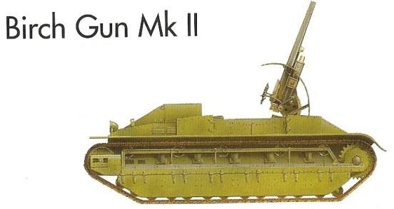 Birch Gun. This is a fine Giesbers model.