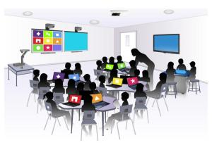 rendering of high tech classroom