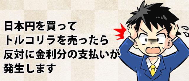 日本円を買ってトルコリラを売ったら反対に金利分の支払いが発生します