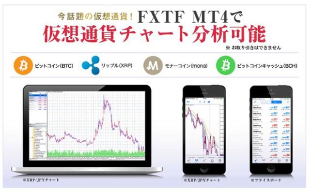 FXTFの取引ツール