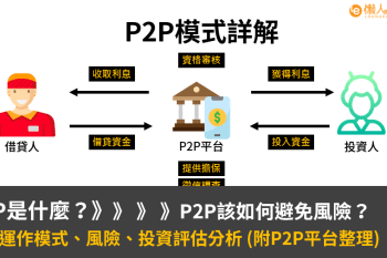 P2P是什麼?P2P的運作模式可行嗎?有那些風險,又該如何避開?(附P2P平台總整理)