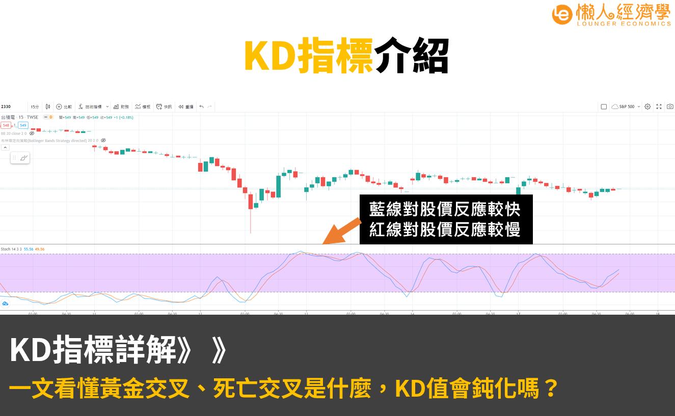 KD指標是什麼
