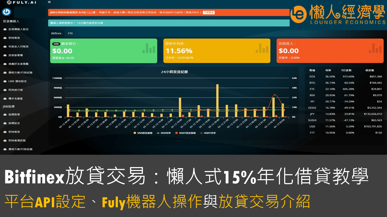 Bitfinex放貸交易介紹