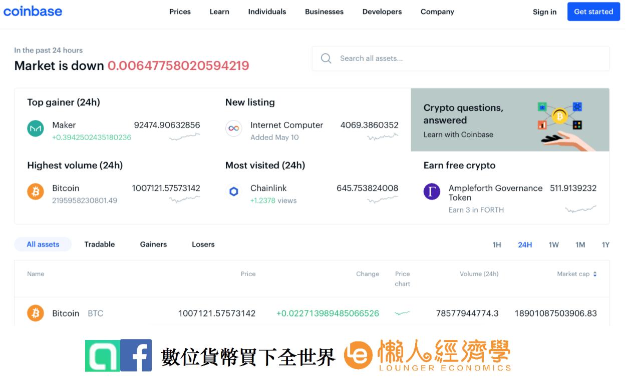 coinbase提供簡單的數據變動圖