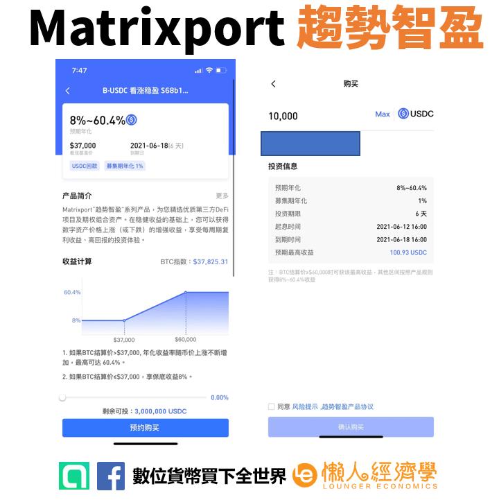 Matrixport 趨勢智盈