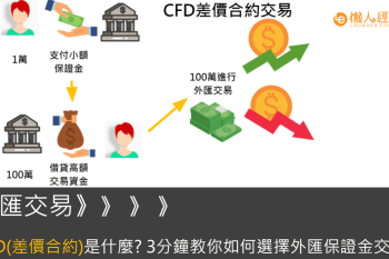 CFD(差價合約)是什麼?3分鐘教你如何選擇外匯保證金交易商