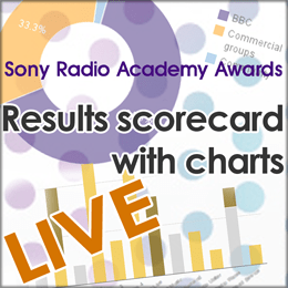 Sony Radio Awards - live results scorecard by Earshot Creative