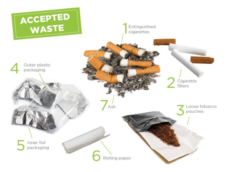 Accepted waste for TerraCycle cigarette recycling program
