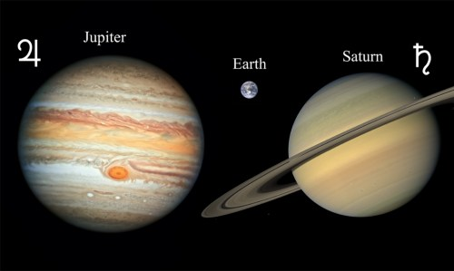 Jupiter, Saturn, and Earth relative scale