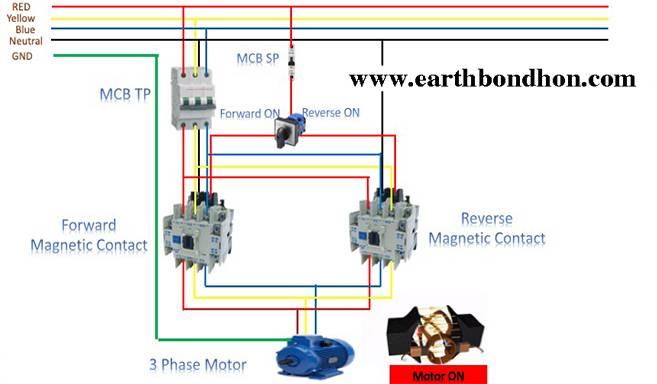 3 phase motor forward reverse mini changeover – earth bondhon