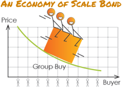 The bonding platform allows a collective purchasing bond to be formed. In the transition from corporations to cooperatives, economy of scale bonds can reduce costs considerably for the bondsmen.