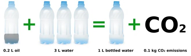 water-bottle-infographic