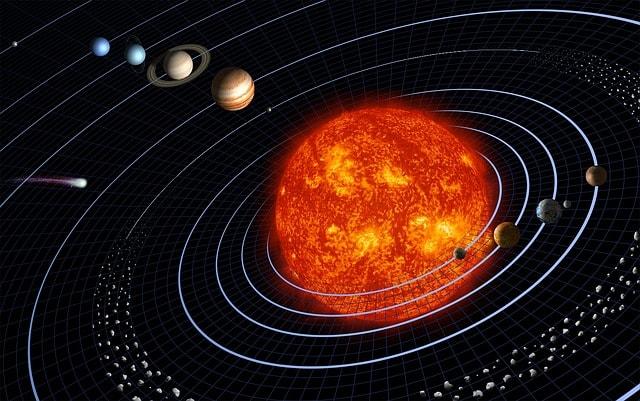 hệ mặt trời-hành tinh-hành tinh-hệ thống