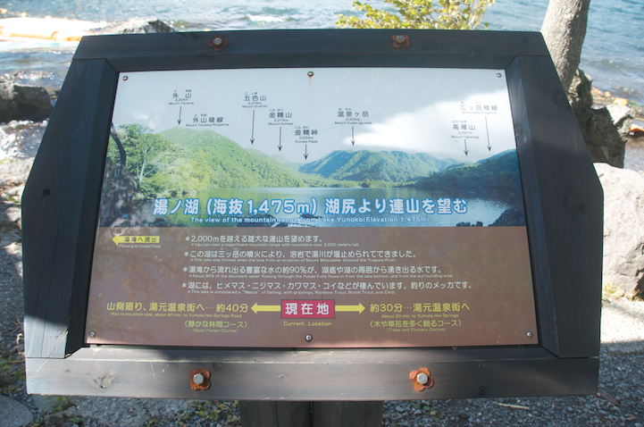 Sign of nearby mountains around Lake Yu (yunoko)