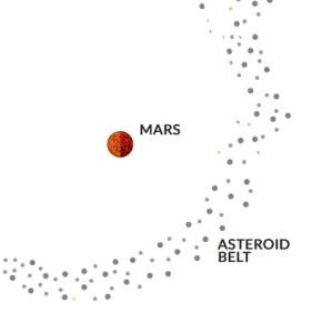 Mars Asteroid Belt