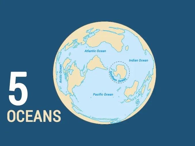 5 oceans earth