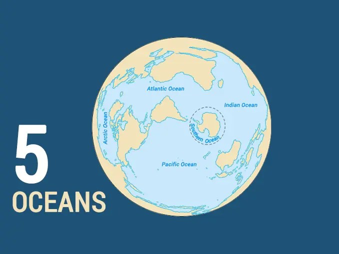 What Are The 5 Oceans Of The World