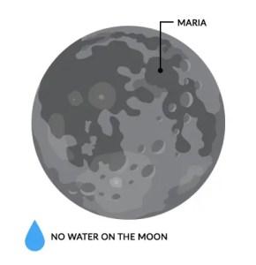 Moon Maria Water