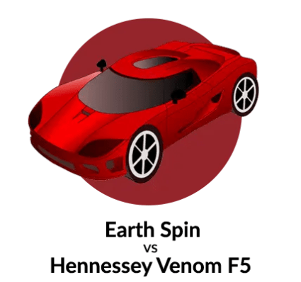Earth Spin vs Car