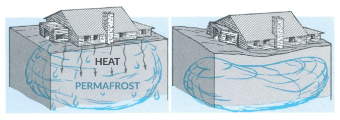 Permafrost Structure
