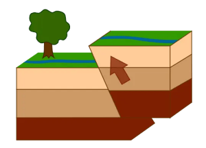 earthquake fault types reverse fault