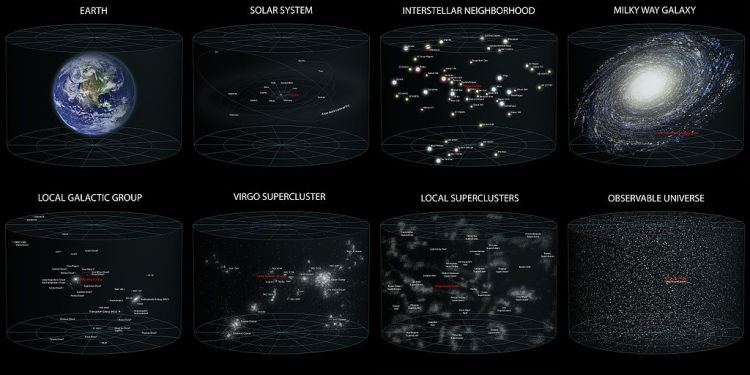 earths_location_in_the_universe_smaller_jpeg
