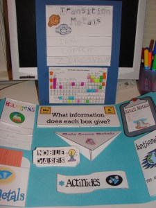 Periodic Table of Elements Lapbook (FREE)