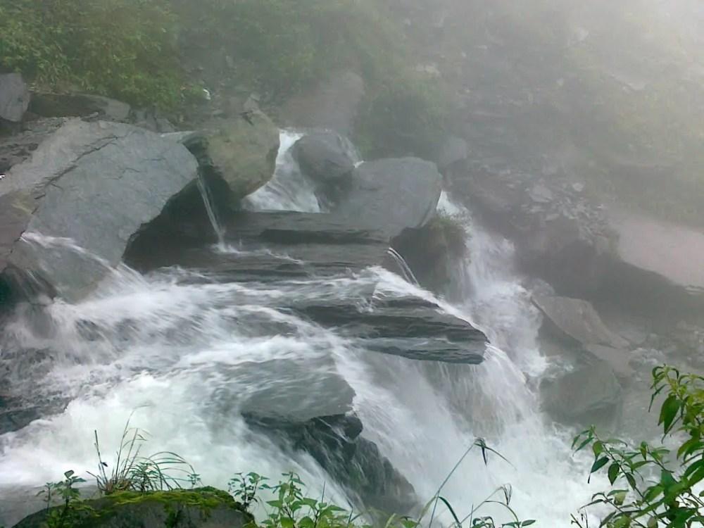 Waterfalls In India