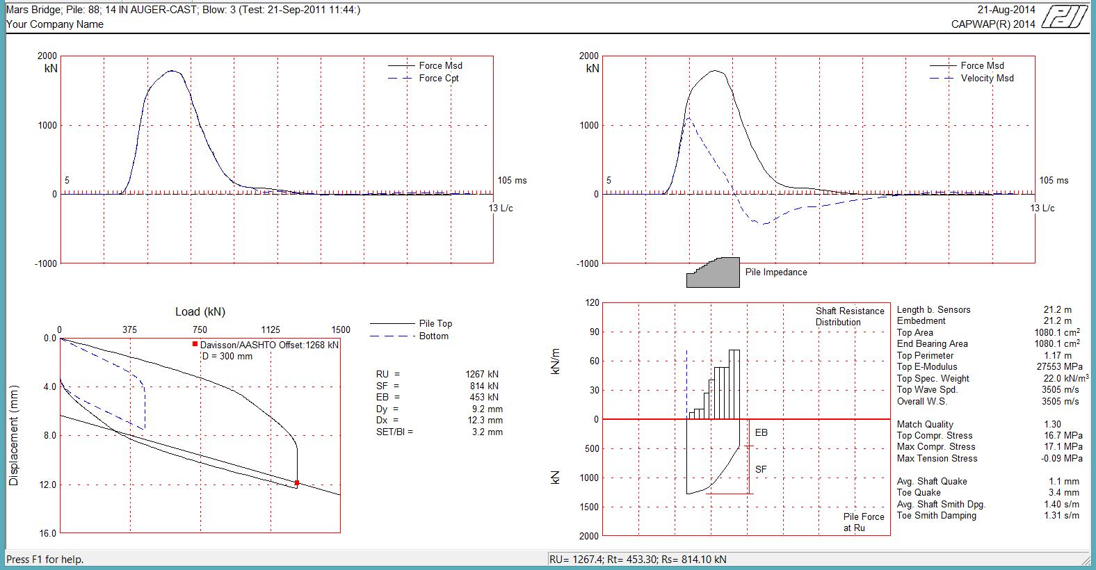 CAPWAP-Main-Output