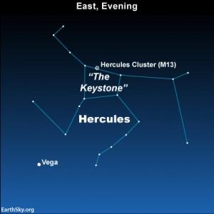 Find the cornerstone of Hercules  Tonight