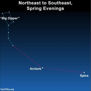 Bow to Arcturus, spike to Spice  Tonight