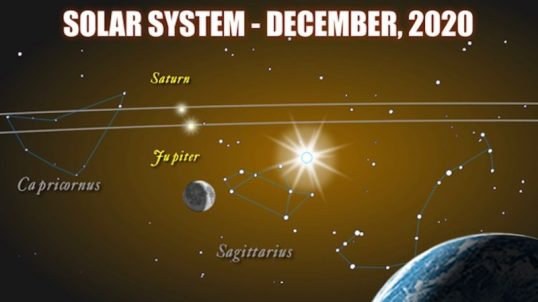 When Jupiter and Saturn meet | Astronomy Essentials | EarthSky