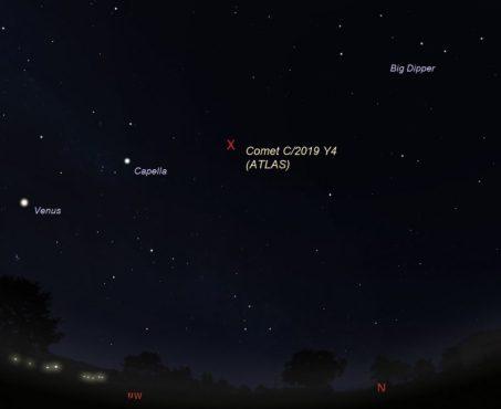 Gráfico de estrelas com Ursa Maior, Vênus e Capella e localização do cometa.