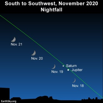 November's young moon and December's Jupiter-Saturn conjunction | Tonight |  EarthSky