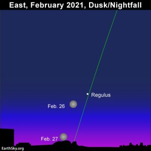 Snow Moon and Regulus adorn the eastern sky at dusk/nightfall February 26 and 27, 2021.