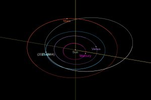 Be careful!  A small asteroid will pass very close on Monday    Space