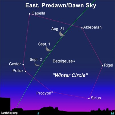 3 positions of crescent moon among labeled stars of the Winter Circle.