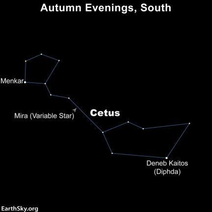 Chart of the constellation Cetus highlighting the stars Debeb Kaitos, Mira, and Menkar.