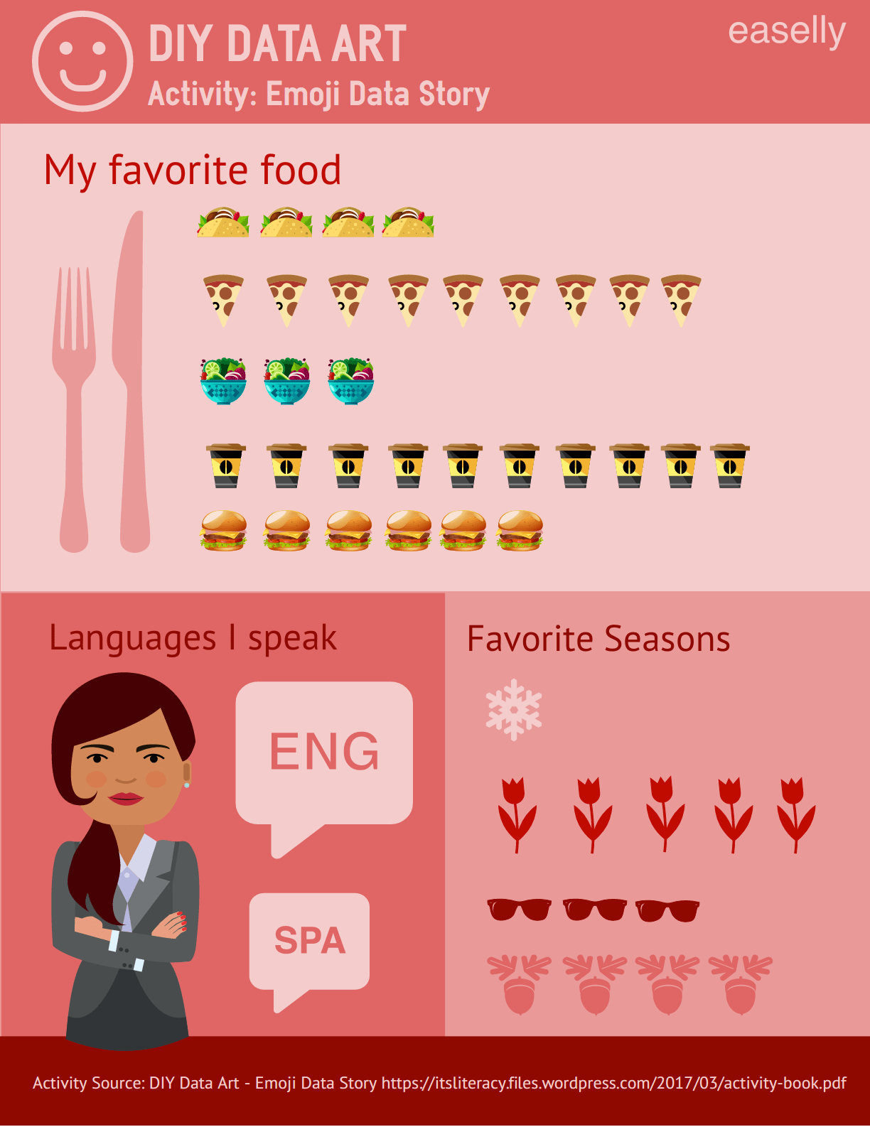 Make Data Literacy Fun For Students With Emoji Stories