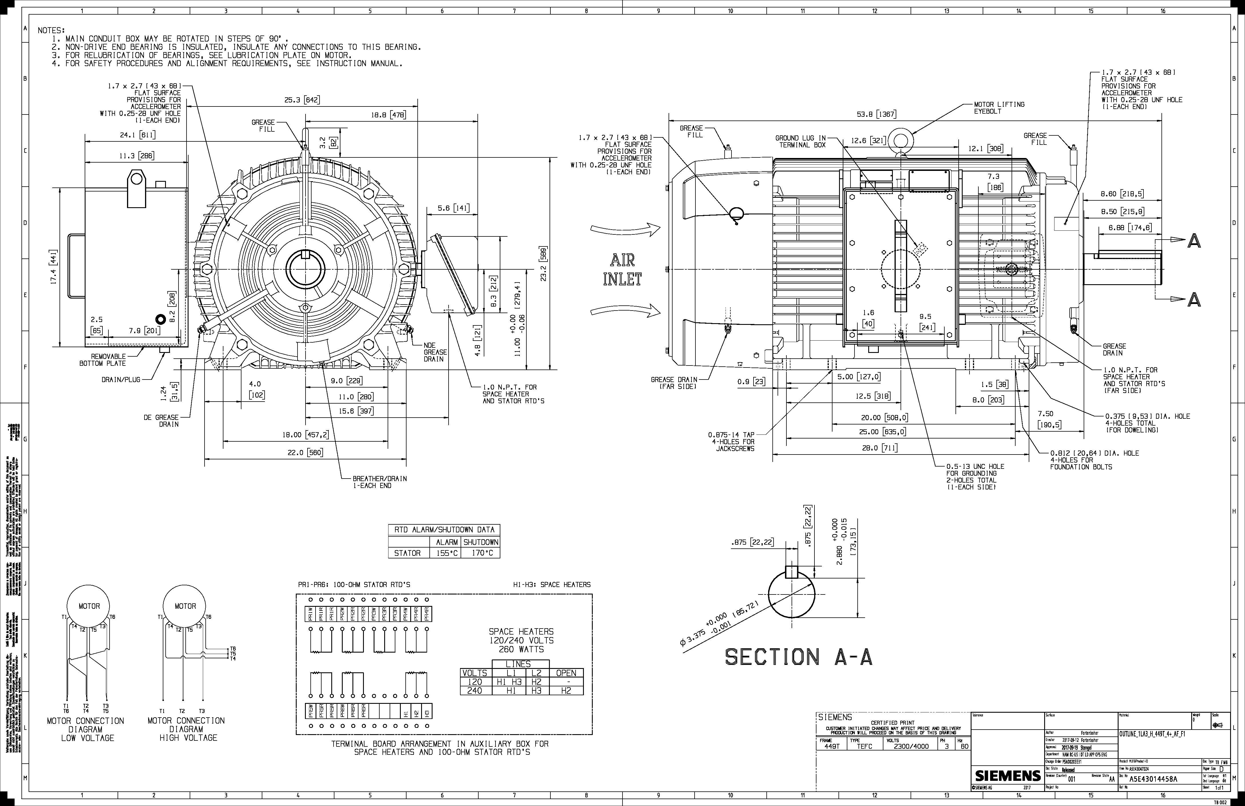 1 Hp Dc Electric Motor