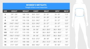 oneill-womens-wetsuit-size-chart