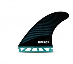 Futures R6 Legacy