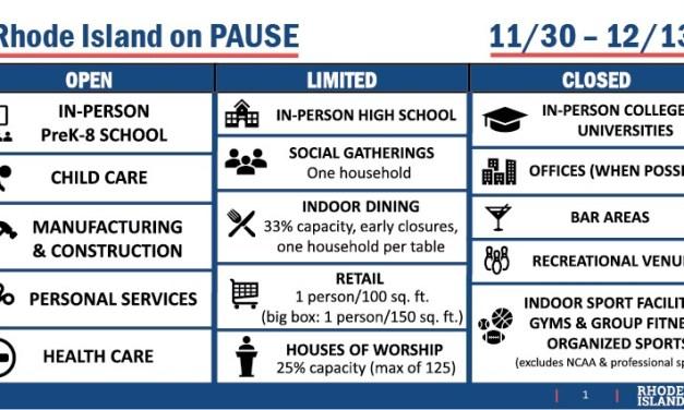 Raimondo Announces 'Pause' for Nov. 30