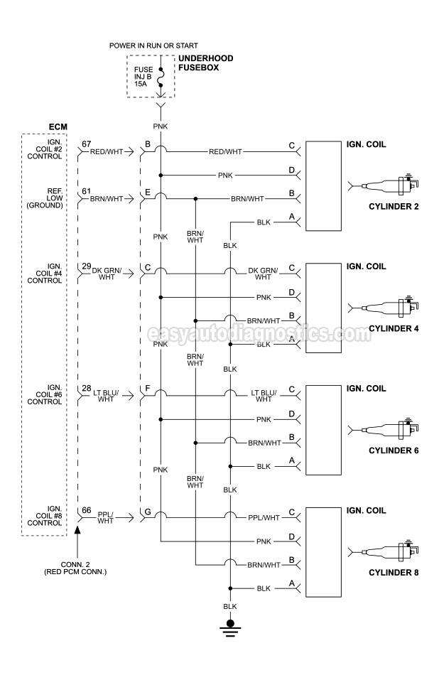 ignition coil circuit wiring diagram 19992002 v8 chevrolet