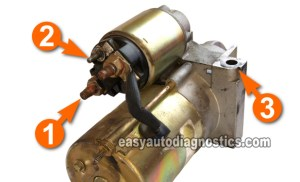 Part 1 How to Test the Starter Motor On the Car (Step by