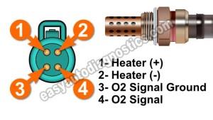 Part 2 Oxygen Sensor Heater Test P0135 (20012004 20L
