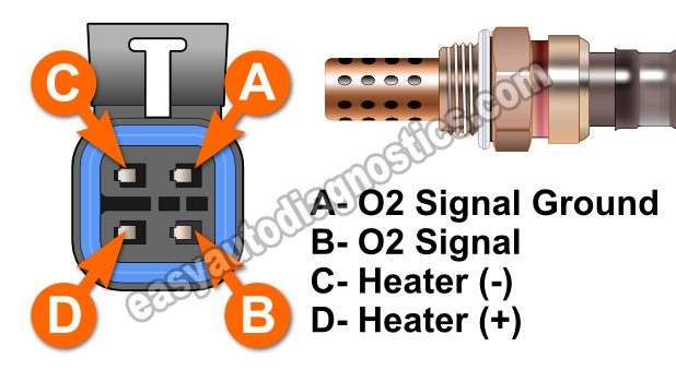 O2 Sensor Wiring Diagram Chevy - Wiring Diagram